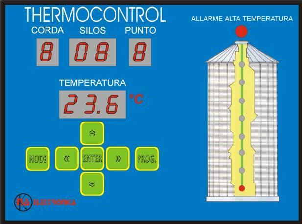 silotermometria